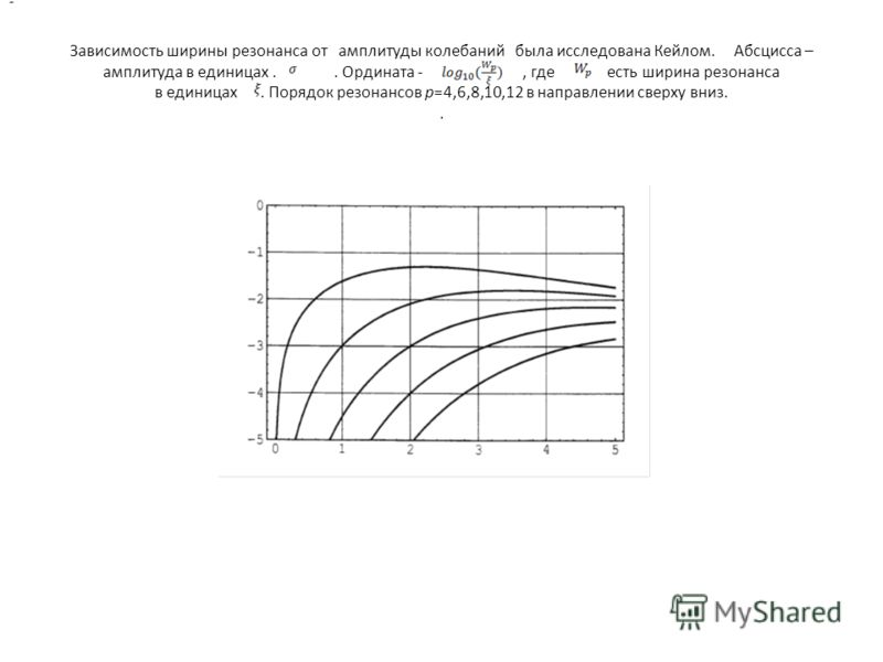 Зависимость ширины резонанса от амплитуды колебаний была исследована Кейлом. Абсцисса – амплитуда в единицах.. Ордината -, где есть ширина резонанса в единицах. Порядок резонансов p=4,6,8,10,12 в направлении сверху вниз.. -