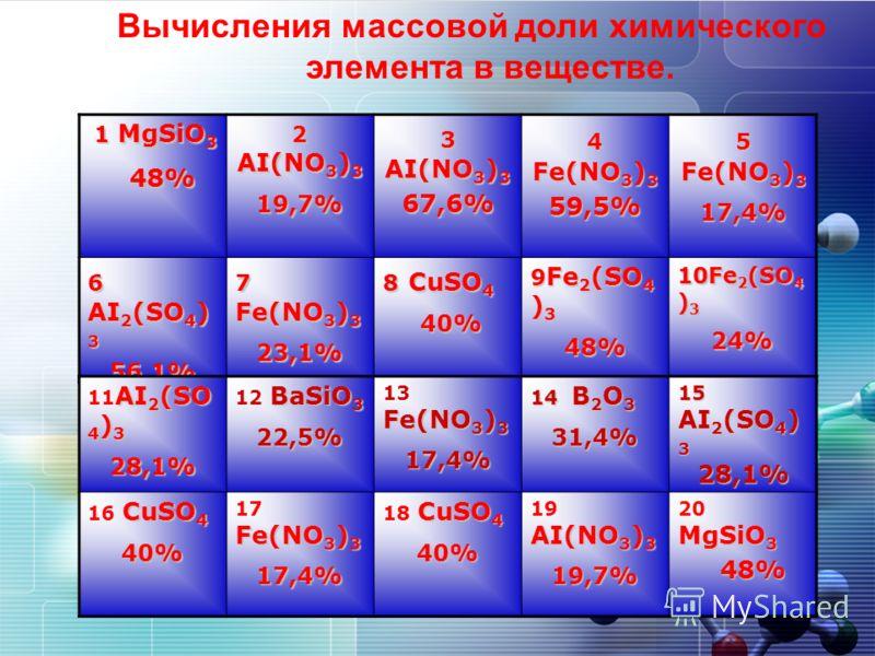 Вычисления массовой доли химического элемента в веществе. 1 MgSiO 3 1 MgSiO 3 48% 48% 2 AI(NO 3 ) 3 19,7% 3 AI(NO 3 ) 3 67,6% 4 Fe(NO 3 ) 3 59,5% 5 Fe(NO 3 ) 3 17,4% 6 AI 2 (SO 4 ) 3 56,1% 7 Fe(NO 3 ) 3 23,1% 8 CuSO 4 40% 40% 9 Fe 2 (SO 4 ) 3 48% 10F