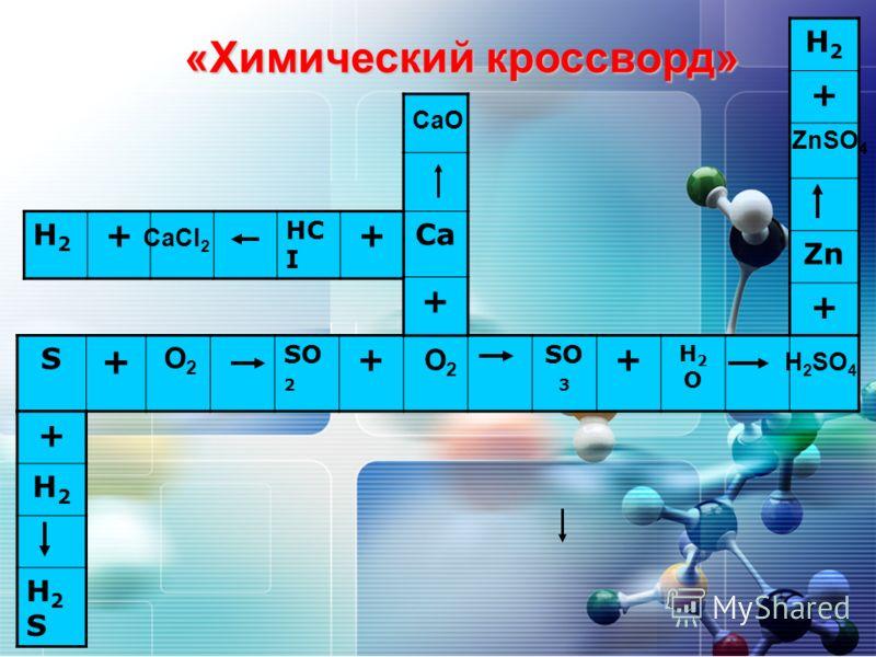 «Химический кроссворд» S + SO 2 + SO 3 + H2OH2O Ca + H2H2 + Zn + H2H2 + HC I + + H2H2 H2SH2S O2O2 O2O2 CaO H 2 SO 4 CaCI 2 ZnSO 4
