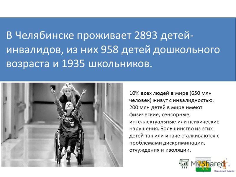 10% всех людей в мире (650 млн человек) живут с инвалидностью. 200 млн детей в мире имеют физические, сенсорные, интеллектуальные или психические нарушения. Большинство из этих детей так или иначе сталкиваются с проблемами дискриминации, отчуждения и