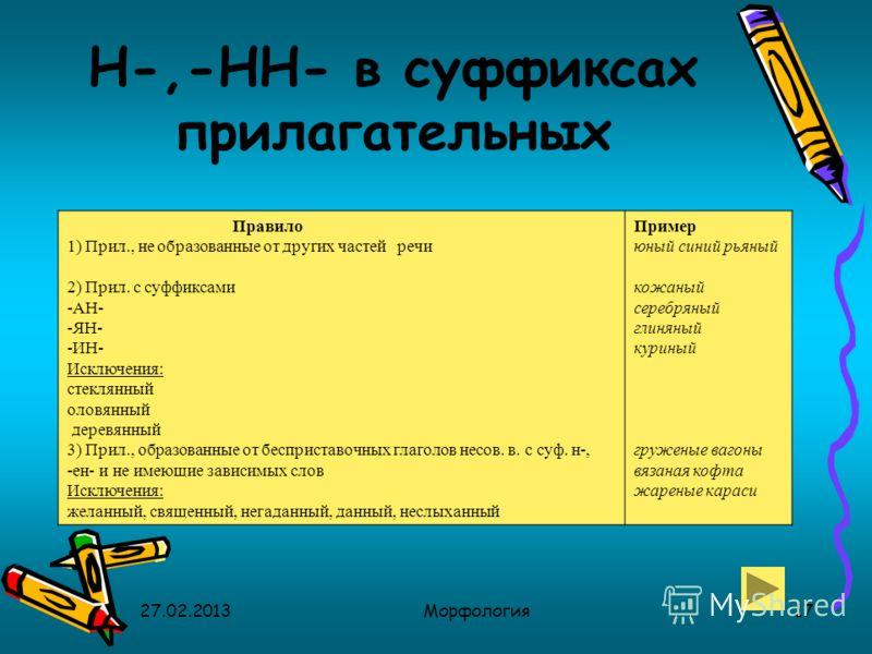 27 02 2013морфология1 имя прилагательное