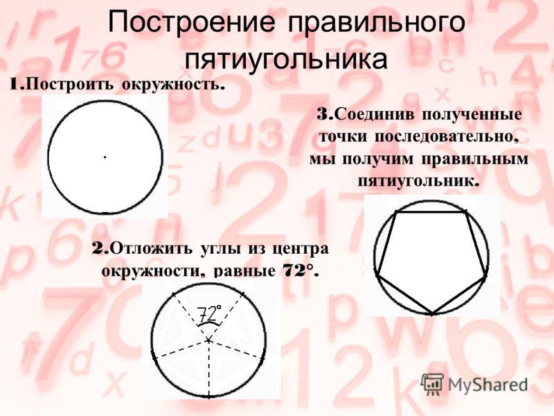 Построение правильного пятиугольника 1. Построить окружность. 2. Отложить углы из центра окружности, равные 72°. 3. Соединив полученные точки последовательно, мы получим правильным пятиугольник.