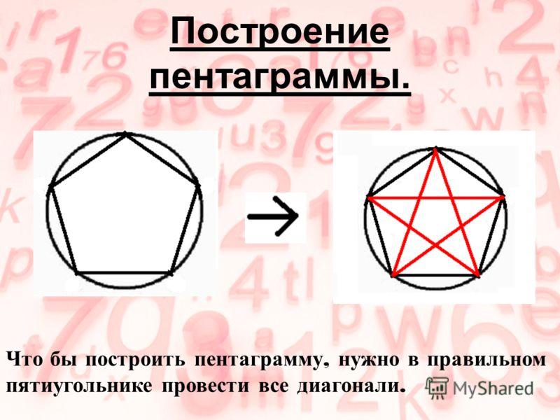 Построение пентаграммы. Что бы построить пентаграмму, нужно в правильном пятиугольнике провести все диагонали.
