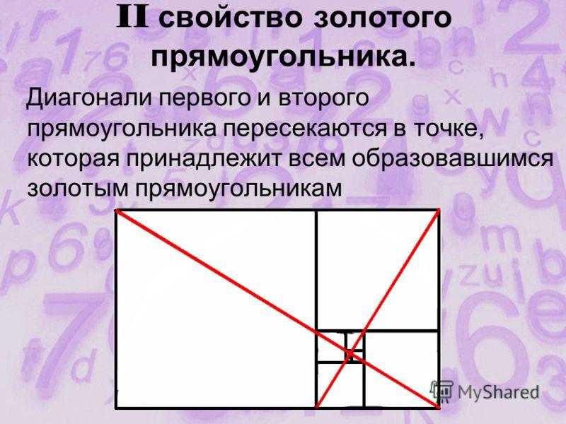 II свойствo золотого прямоугольника. Диагонали первого и второго прямоугольника пересекаются в точке, которая принадлежит всем образовавшимся золотым прямоугольникам
