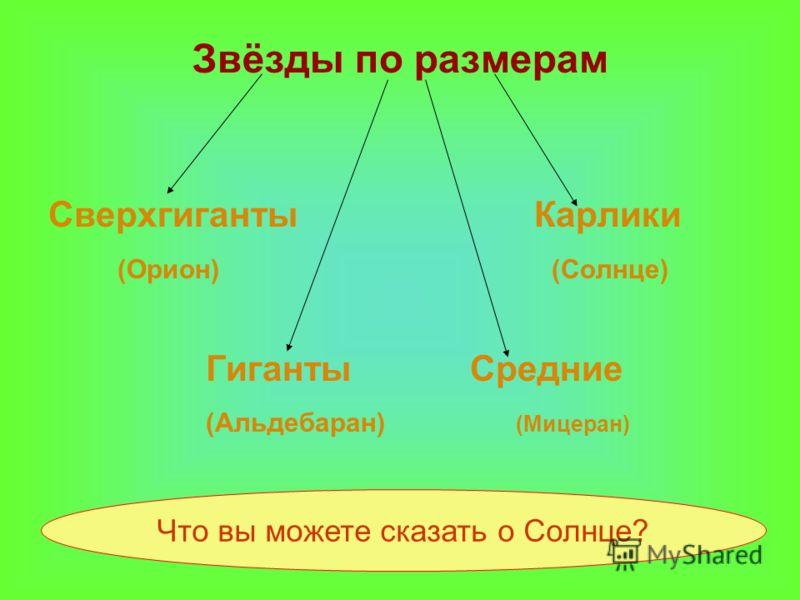 Звёзды по размерам Сверхгиганты Карлики (Орион) (Солнце) Гиганты Средние (Альдебаран) (Мицеран) Что вы можете сказать о Солнце?
