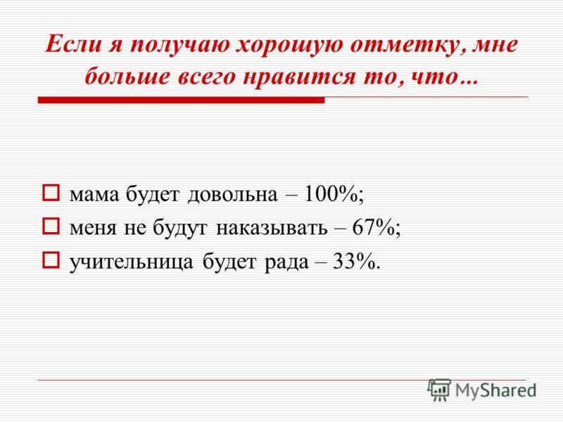 Если я получаю хорошую отметку, мне больше всего нравится то, что … мама будет довольна – 100%; меня не будут наказывать – 67%; учительница будет рада – 33%.