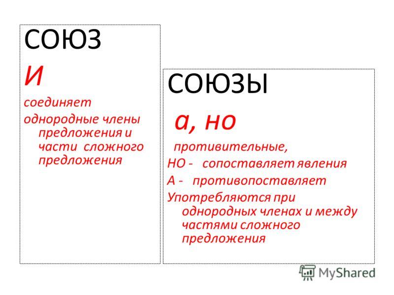 СОЮЗ И соединяет однородные члены предложения и части сложного предложения СОЮЗЫ а, но противительные, НО - сопоставляет явления А - противопоставляет Употребляются при однородных членах и между частями сложного предложения