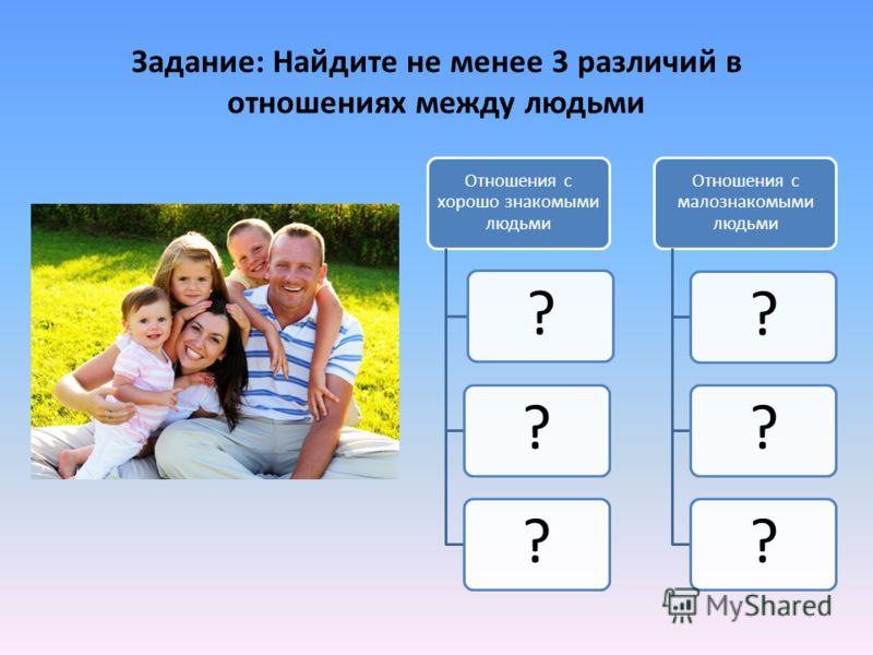 Задание: Найдите не менее 3 различий в отношениях между людьми Отношения с хорошо знакомыми людьми ??? Отношения с малознакомыми людьми ???