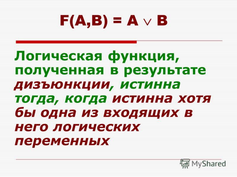 Логическая функция, полученная в результате дизъюнкции, истинна тогда, когда истинна хотя бы одна из входящих в него логических переменных F(A,B) = A B
