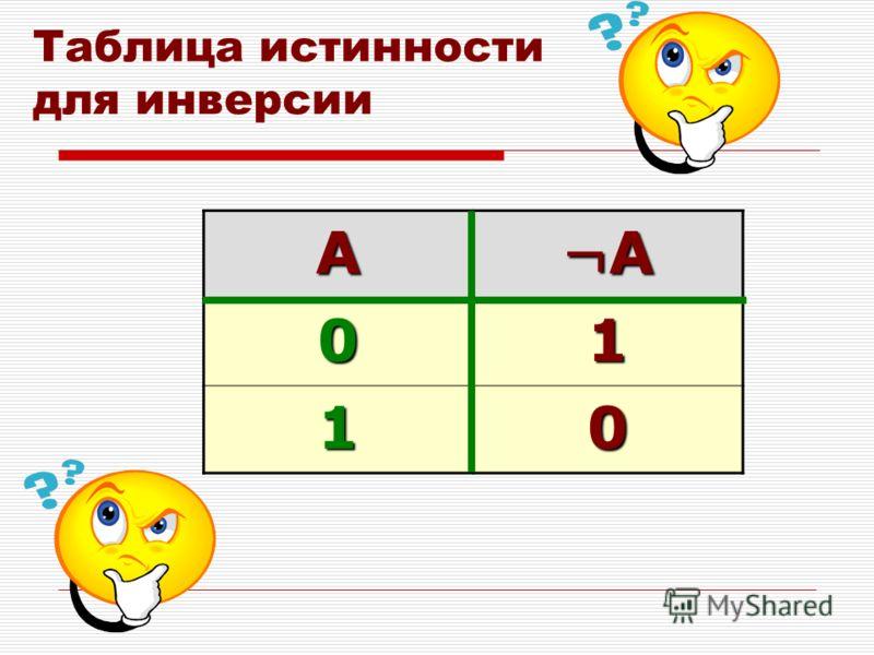 Таблица истинности для инверсии А ¬А¬А¬А¬А 01 10