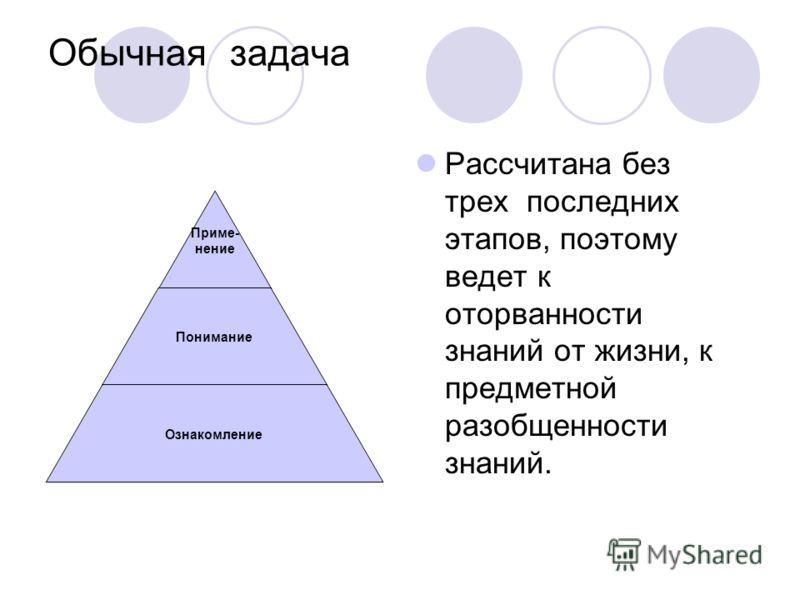 Обычная задача Рассчитана без трех последних этапов, поэтому ведет к оторванности знаний от жизни, к предметной разобщенности знаний. Приме- нение Понимание Ознакомление