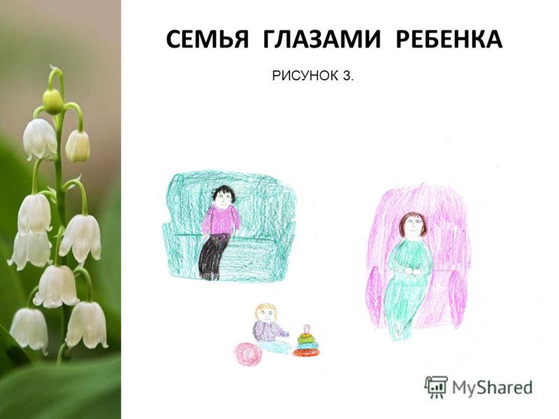 СЕМЬЯ ГЛАЗАМИ РЕБЕНКА РИСУНОК 3.