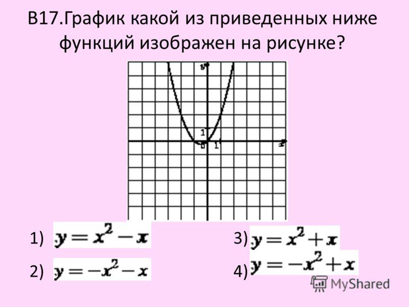 В17.График какой из приведенных ниже функций изображен на рисунке? 1) 3) 2) 4)