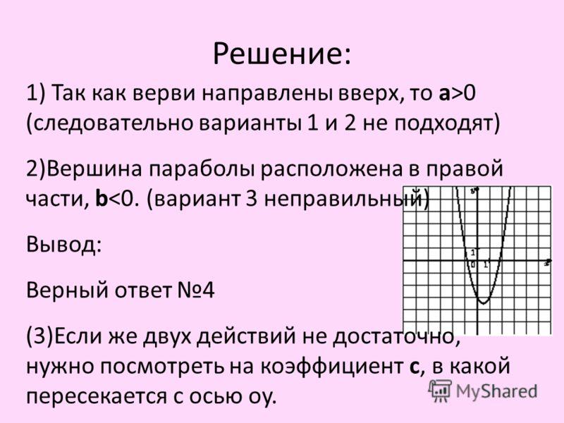 Решение: 1) Так как верви направлены вверх, то а>0 (следовательно варианты 1 и 2 не подходят) 2)Вершина параболы расположена в правой части, b