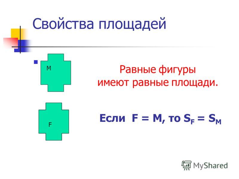 Свойства площадей Равные фигуры имеют равные площади. F М Если F = М, то S F = S M F