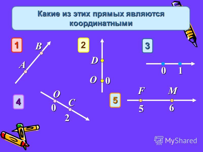 1 А В 3 10 O 44440 C 2 2D O 0 5 5 6 FM Какие из этих прямых являются координатными Какие из этих прямых являются координатными