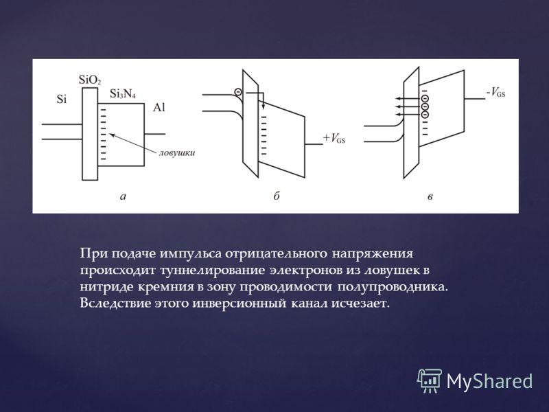 При подаче импульса отрицательного напряжения происходит туннелирование электронов из ловушек в нитриде кремния в зону проводимости полупроводника. Вследствие этого инверсионный канал исчезает.