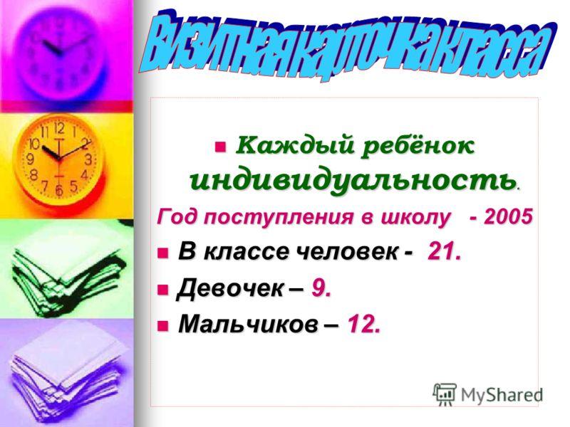 Каждый ребёнок индивидуальность. Каждый ребёнок индивидуальность. Год поступления в школу - 2005 В классе человек - 21. В классе человек - 21. Девочек – 9. Девочек – 9. Мальчиков – 12. Мальчиков – 12.
