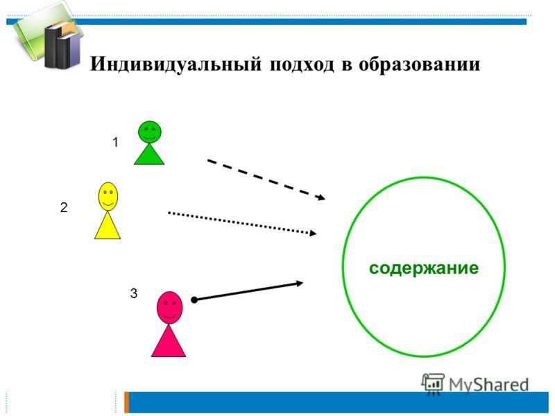 Индивидуальный подход в образовании содержание 1 2 3