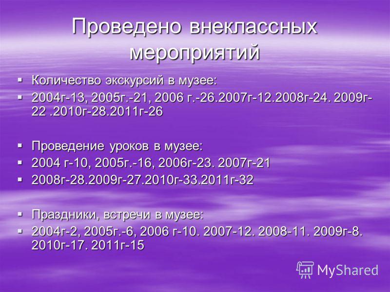 Проведено внеклассных мероприятий Количество экскурсий в музее: Количество экскурсий в музее: 2004г-13, 2005г.-21, 2006 г.-26.2007г-12.2008г-24. 2009г- 22.2010г-28.2011г-26 2004г-13, 2005г.-21, 2006 г.-26.2007г-12.2008г-24. 2009г- 22.2010г-28.2011г-2