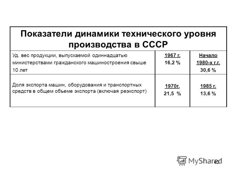40 Показатели динамики технического уровня производства в СССР Уд. вес продукции, выпускаемой одиннадцатью министерствами гражданского машиностроения свыше 10 лет 1967 г. 16,2 % Начало 1980-х г.г. 30,6 % Доля экспорта машин, оборудования и транспортн