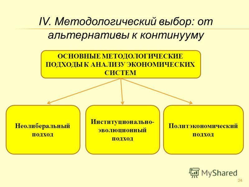 24 ОСНОВНЫЕ МЕТОДОЛОГИЧЕСКИЕ ПОДХОДЫ К АНАЛИЗУ ЭКОНОМИЧЕСКИХ СИСТЕМ Неолиберальный подход Институционально- эволюционный подход Политэкономический подход 24 IV. Методологический выбор: от альтернативы к континууму