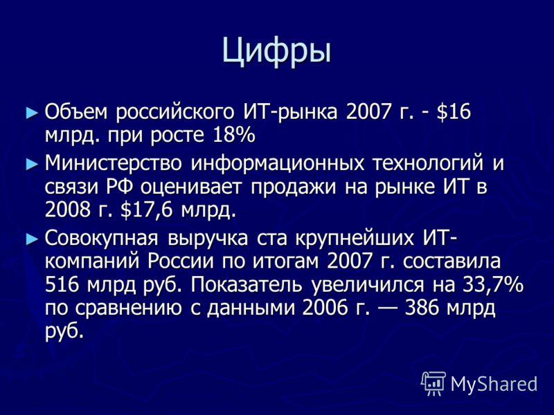 Цифры Объем российского ИТ-рынка 2007 г. - $16 млрд. при росте 18% Объем российского ИТ-рынка 2007 г. - $16 млрд. при росте 18% Министерство информационных технологий и связи РФ оценивает продажи на рынке ИТ в 2008 г. $17,6 млрд. Министерство информа