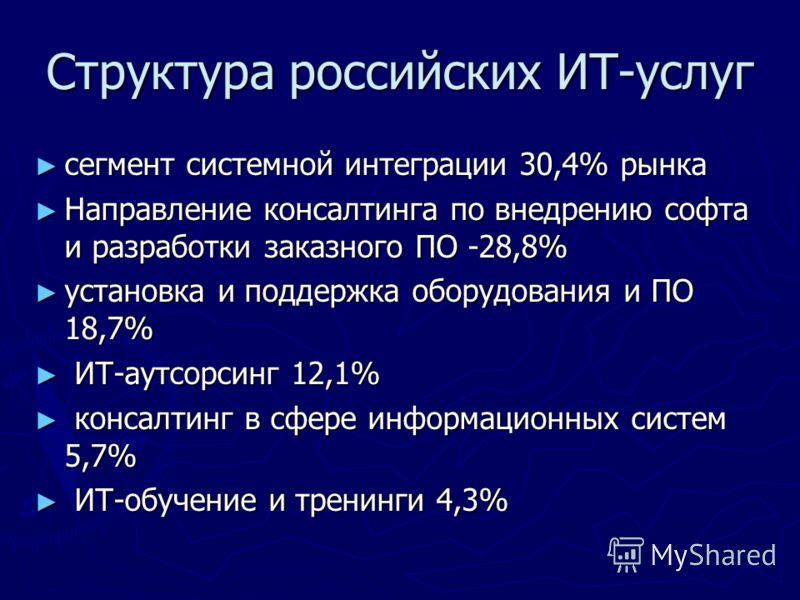 Структура российских ИТ-услуг сегмент системной интеграции 30,4% рынка сегмент системной интеграции 30,4% рынка Направление консалтинга по внедрению софта и разработки заказного ПО -28,8% Направление консалтинга по внедрению софта и разработки заказн