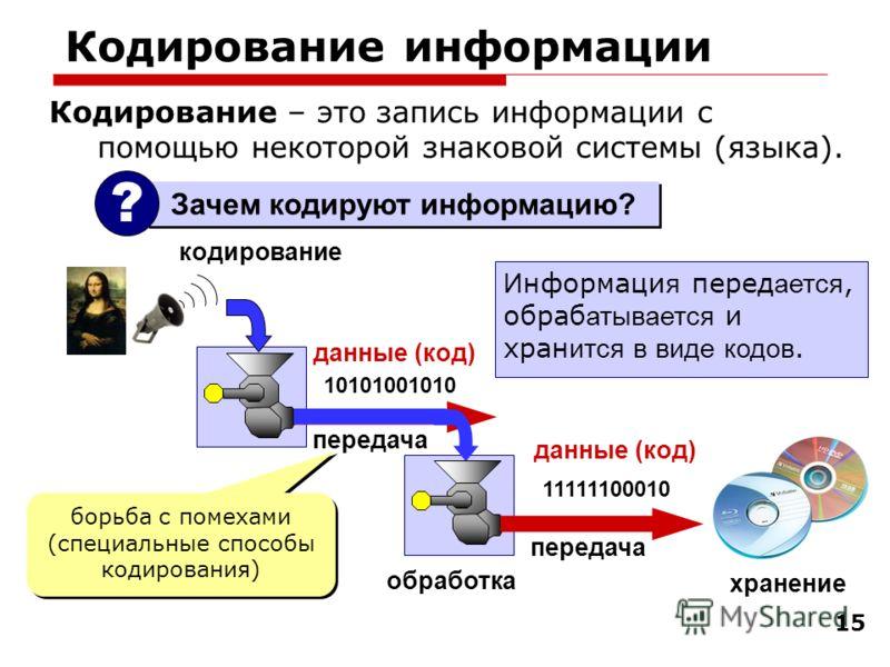 15 Кодирование информации Кодирование – это запись информации с помощью некоторой знаковой системы (языка). Зачем кодируют информацию? ? кодирование 10101001010 данные (код) обработка 11111100010 данные (код) хранение борьба с помехами (специальные с