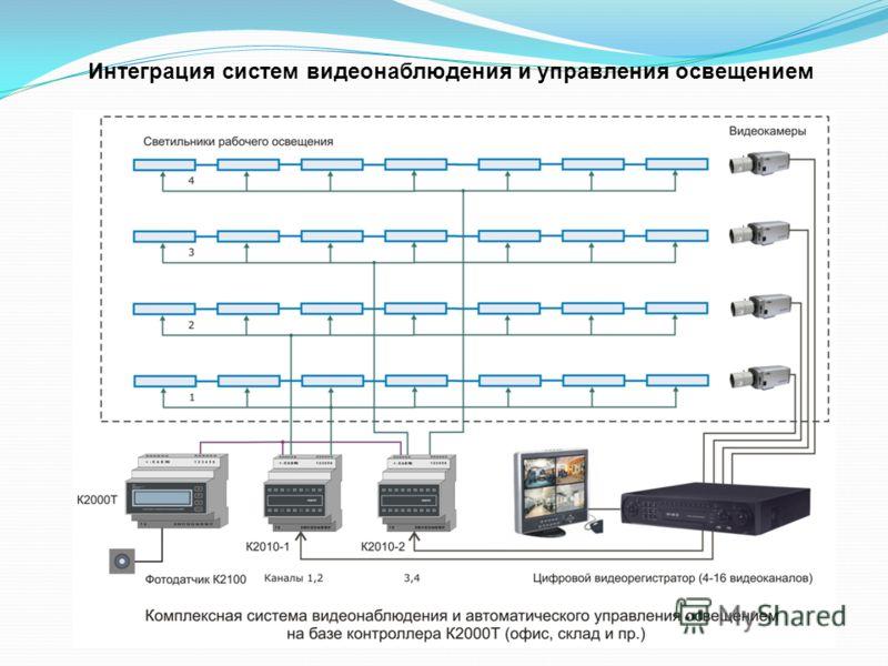 Интеграция систем видеонаблюдения и управления освещением