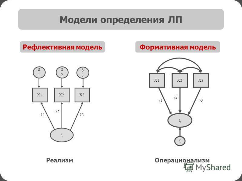 λ2λ2 λ3λ3λ1λ1 Х2Х3 ξ δ2δ2 δ1δ1 Х1 δ3δ3 γ2γ2 γ3γ3γ1γ1 ξ ζ Х2Х3Х1 Модели определения ЛП Формативная модельРефлективная модель ОперационализмРеализм
