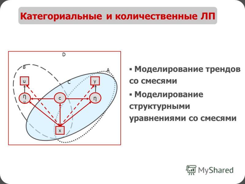 Моделирование трендов со смесями Моделирование структурными уравнениями со смесями A B С y x η c u D ηuηu Категориальные и количественные ЛП