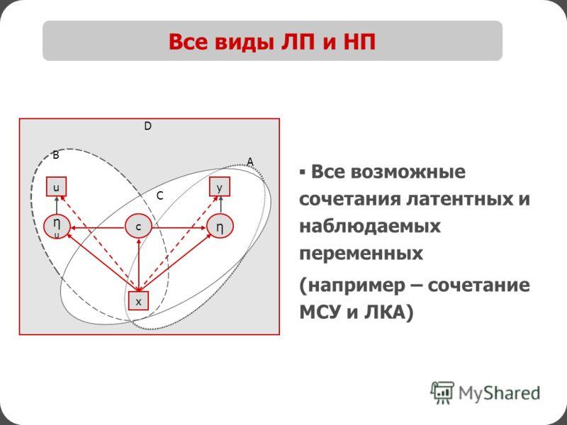 A B С y x η c u D ηuηu Все виды ЛП и НП Все возможные сочетания латентных и наблюдаемых переменных (например – сочетание МСУ и ЛКА)