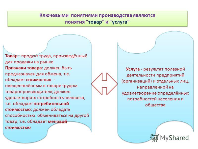 Ключевыми понятиями производства являются понятия