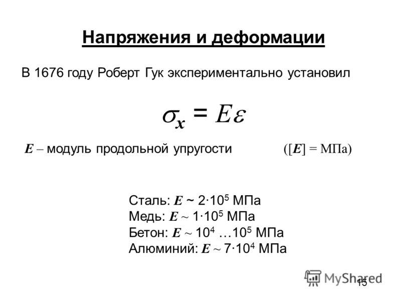 15 Напряжения и деформации В 1676 году Роберт Гук экспериментально установил x = E E – модуль продольной упругости ([E] = МПа) Сталь: E ~ 2·10 5 МПа Медь: E ~ 1·10 5 МПа Бетон: E ~ 10 4 …10 5 МПа Алюминий: E ~ 7·10 4 МПа