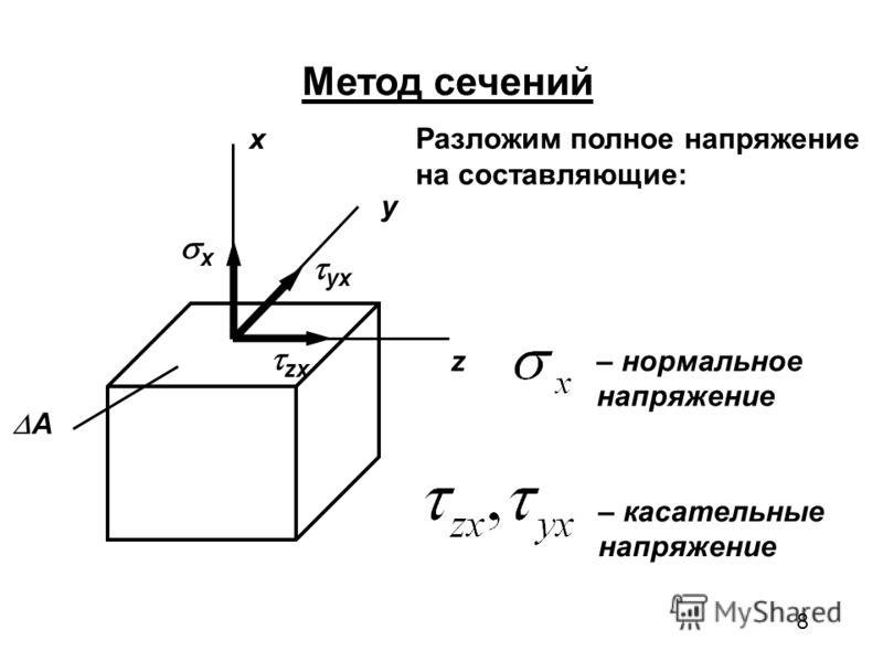 8 x y z A x yx zx Метод сечений Разложим полное напряжение на составляющие: – нормальное напряжение – касательные напряжение
