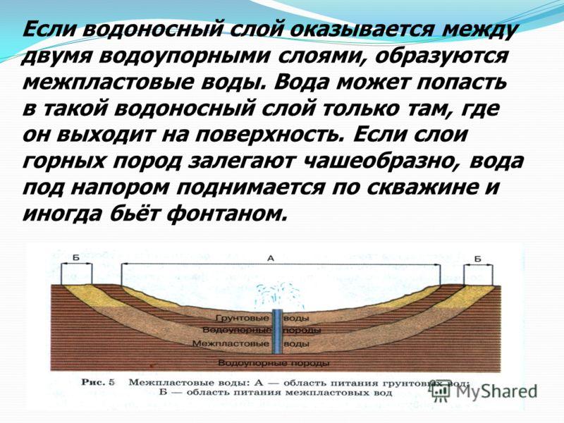 В местах, где грунтовые воды залегают не слишком глубоко, люди выкапывают колодцы, чтобы добыть питьевую воду. Вода, просочившаяся через поры горных пород, гораздо чище, чем в реке или озере. В колодцах легко наблюдать изменение уровня грунтовых вод.