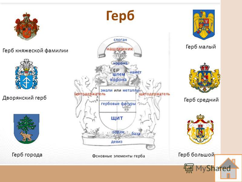 Герб Герб княжеской фамилии Дворянский герб Герб города Герб малый Герб средний Герб большой