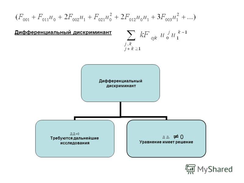 Дифференциальный дискриминант Дифференциальный дискриминант Д.Д.=0 Требуются дальнейшие исследования Д. Уравнение имеет решение 0