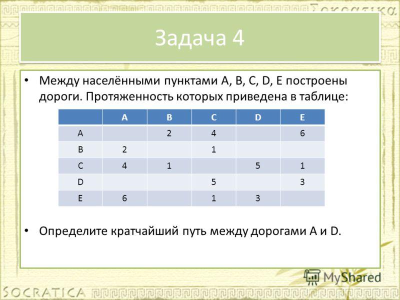 Задача 4 Между населёнными пунктами A, B, C, D, E построены дороги. Протяженность которых приведена в таблице: Определите кратчайший путь между дорогами A и D. ABCDE A246 B21 C4151 D53 E613