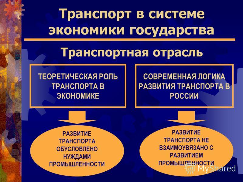 Транспорт в системе экономики государства Транспортная отрасль ТЕОРЕТИЧЕСКАЯ РОЛЬ ТРАНСПОРТА В ЭКОНОМИКЕ СОВРЕМЕННАЯ ЛОГИКА РАЗВИТИЯ ТРАНСПОРТА В РОССИИ РАЗВИТИЕ ТРАНСПОРТА ОБУСЛОВЛЕНО НУЖДАМИ ПРОМЫШЛЕННОСТИ РАЗВИТИЕ ТРАНСПОРТА НЕ ВЗАИМОУВЯЗАНО С РАЗ