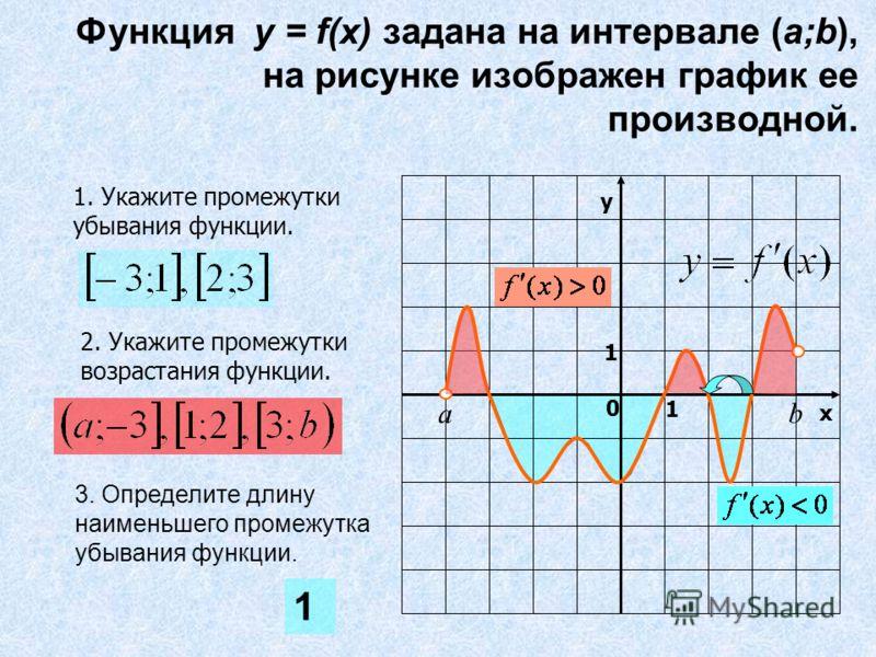 1. Укажите промежутки убывания функции. 2. Укажите промежутки возрастания функции. у х 0 1 1 b а 3. Определите длину наименьшего промежутка убывания функции. 1 Функция y = f(x) задана на интервале (a;b), на рисунке изображен график ее производной.