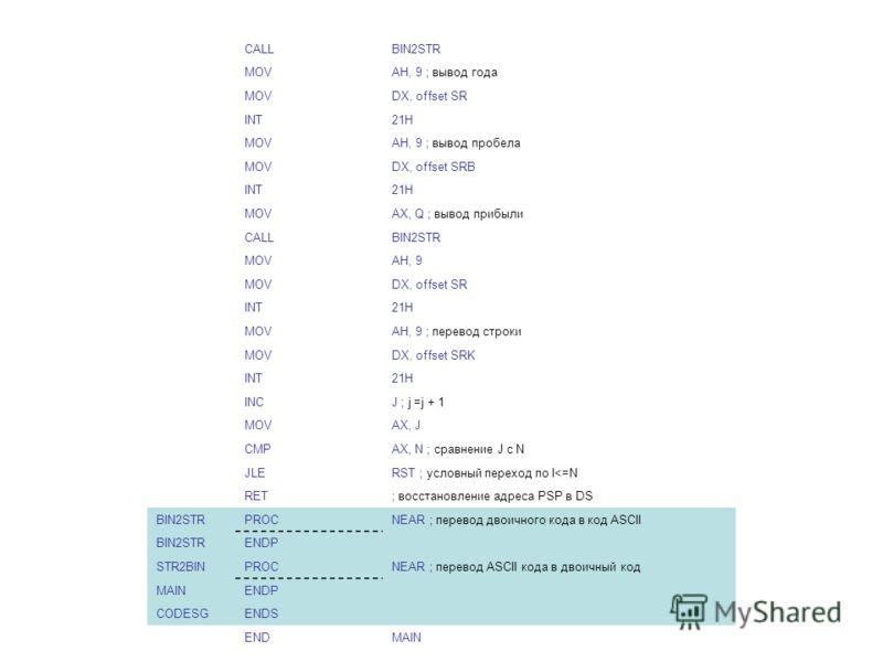 CALLBIN2STR MOVAH, 9 ; вывод года MOVDX, offset SR INT21H MOVAH, 9 ; вывод пробела MOVDX, offset SRB INT21H MOVAX, Q ; вывод прибыли CALLBIN2STR MOVAH, 9 MOVDX, offset SR INT21H MOVAH, 9 ; перевод строки MOVDX, offset SRK INT21H INCJ ; j =j + 1 MOVAX
