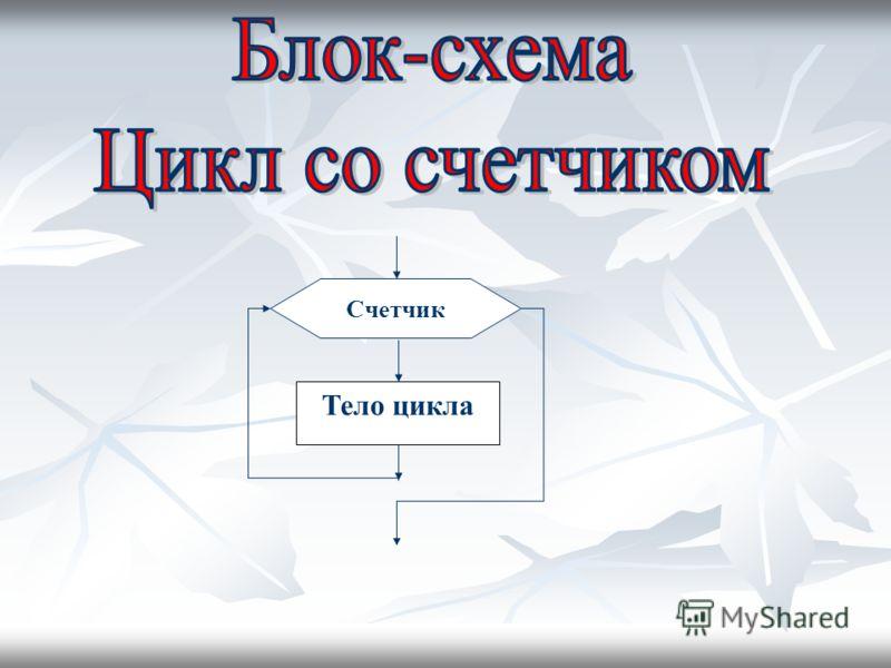 Счетчик Тело цикла