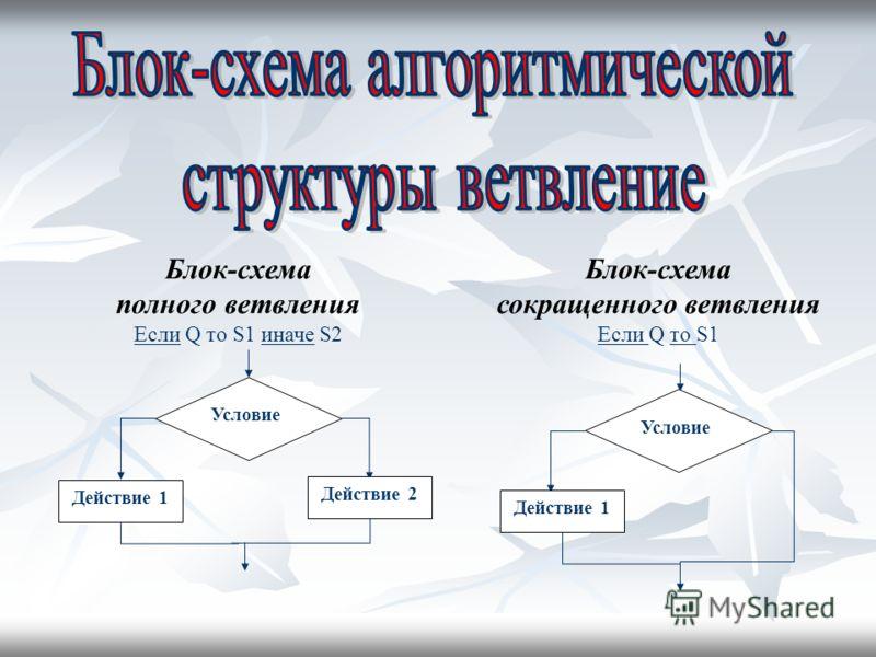 Условие Действие 1 Действие 2 Блок-схема полного ветвления Если Q то S1 иначе S2 Блок-схема сокращенного ветвления Если Q то S1 Условие Действие 1