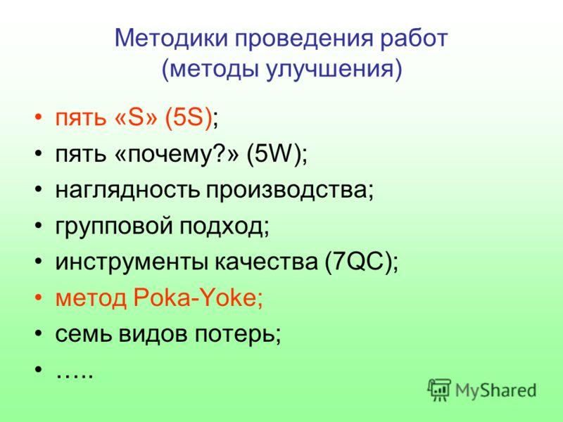 Методики проведения работ (методы улучшения) пять «S» (5S); пять «почему?» (5W); наглядность производства; групповой подход; инструменты качества (7QC); метод Poka-Yoke; семь видов потерь; …..