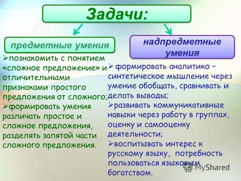 Задачи: предметные умения надпредметные умения познакомить с понятием «сложное предложение» и отличительными признаками простого предложения от сложного; формировать умения различать простое и сложное предложения, разделять запятой части сложного пре