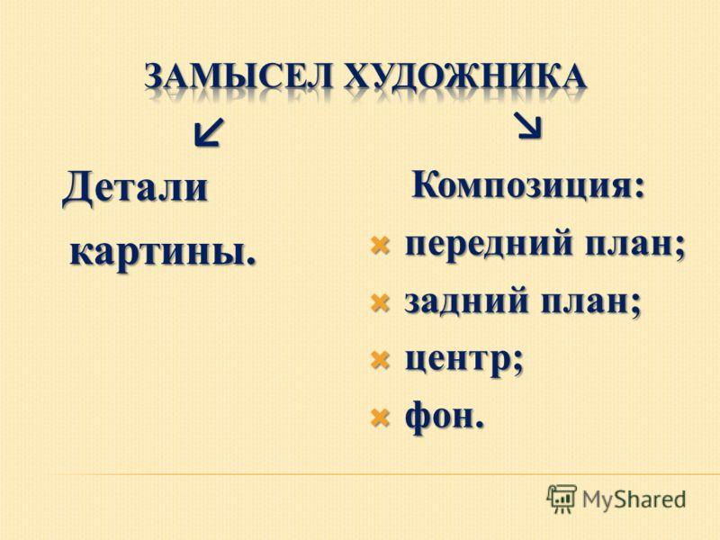 Композиция: передний план; передний план; задний план; задний план; центр; центр; фон. фон. Детали Детали картины. картины.