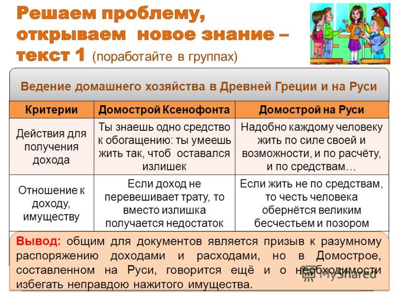 Сравни свои ответы с предлагаемым образцом. образец Задание в рабочей тетради 3 Повышенный уровень Сравни по предложенным в таблице критериям мнение об экономике древнегреческого писателя Ксенофонта и выдержку из «Домостроя», написанного на Руси в XV