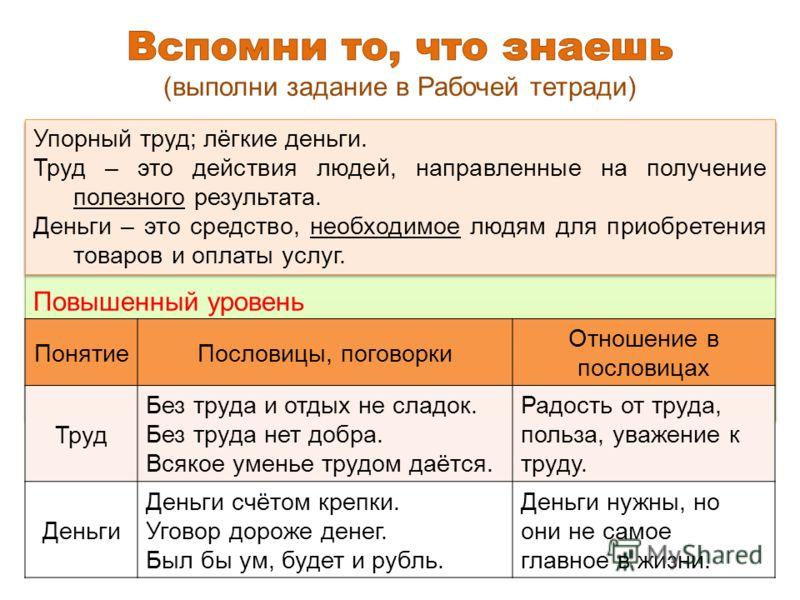 Необходимый уровень Составь словосочетания с понятиями «труд» и «деньги». Дай определение каждого из понятий, подчеркнув свойства, присущие труду и деньгам. Повышенный уровень Запиши в таблицу пословицы и поговорки, в которых упоминаются понятия «тру
